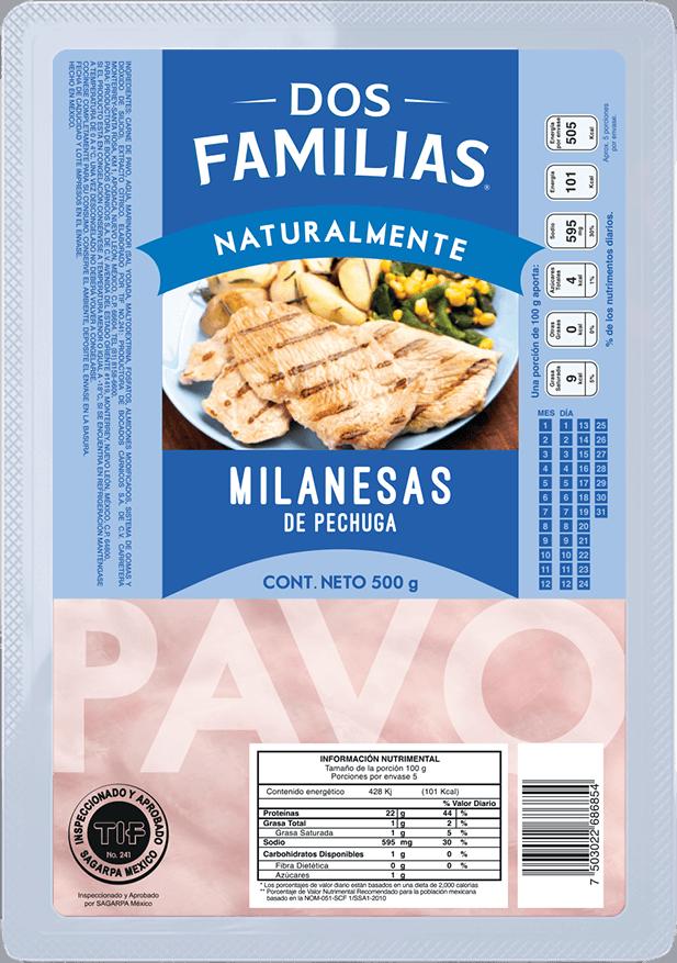 Milanesas de Pavo Dos Familias